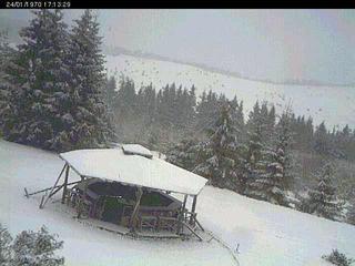Dettagli webcam Gabrovo